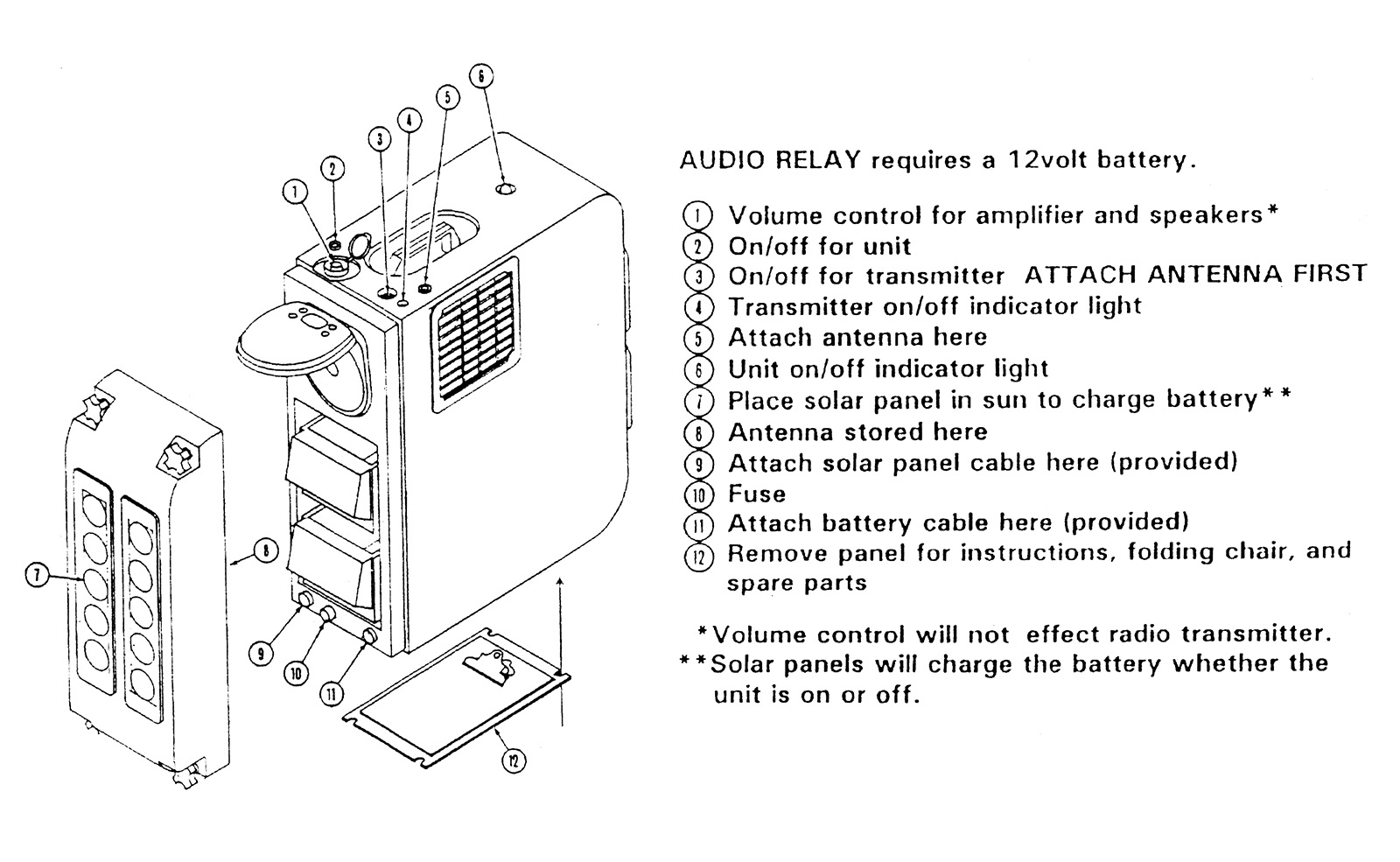 Audio Relay 2002 Temporary Services